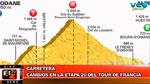 BikeNews 26/06/2015-Cambios en la etapa 20 del Tour de Francia